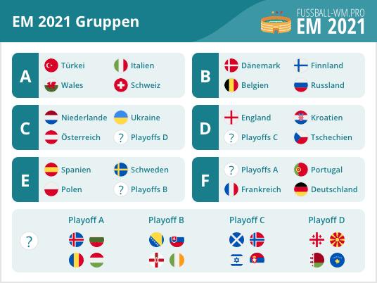 Handball Em Spielplan 2021
